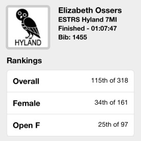 Elizabeth Ossers ESTRS Hyland 7 mile Finished 1:07:47 Overall 115th of 318, Female 34th of 161, Open F 25th of 97