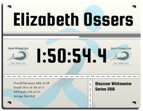 Whitewater-half-marathon-2016-certificate.png